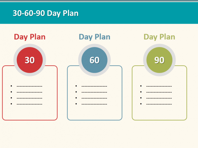 30 60 90 Day Sales Plan Template Free Awesome 30 60 90 Day Plan Designs that'll Help You Stay On Track