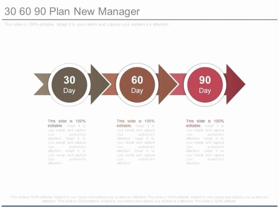 30 60 90 Day Sales Plan Template Free Best Of 30 60 90 Plan New Manager Powerpoint Templates