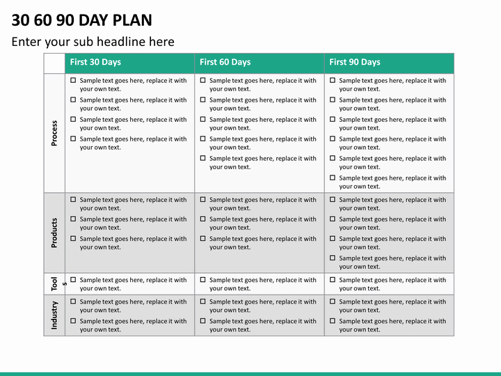 30 60 90 Day Sales Plan Template Free Elegant 30 60 90 Day Plan Powerpoint Template