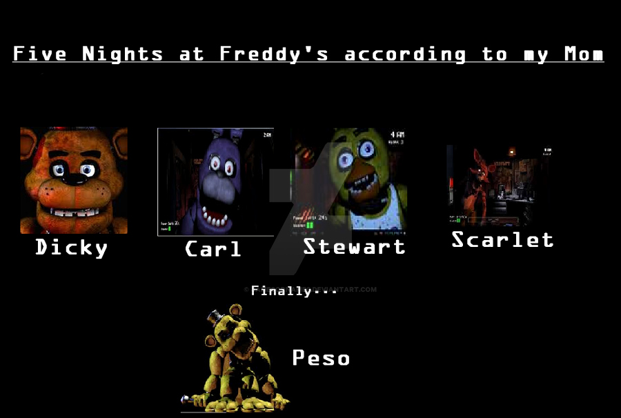 5 Nights at Mom Achievement Luxury Five Nights at Freddy S According to My Mom by