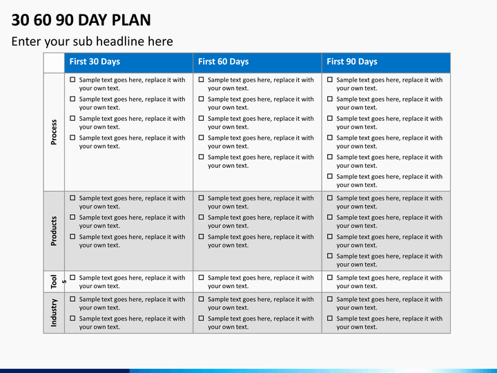 90 Day Sales Plan Example Beautiful 30 60 90 Day Sales Plan Template