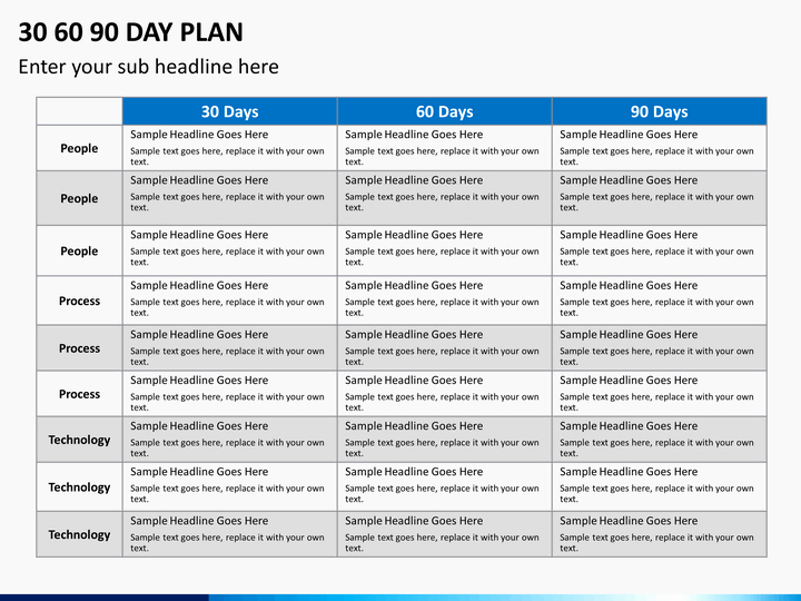 90 Day Sales Plan Example Best Of 30 60 90 Day Plan Powerpoint Template