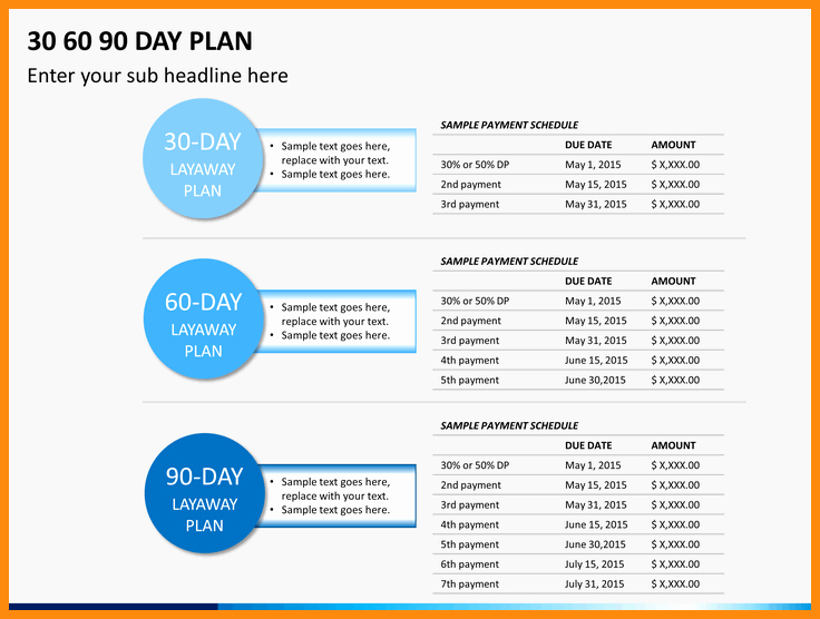 90 Day Sales Plan Example Inspirational 30 60 90 Sales Plan – Emmamcintyrephotography