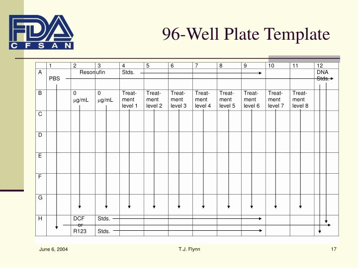 96 Well Plate Template Pdf New 96 Well Template Natashamillerweb