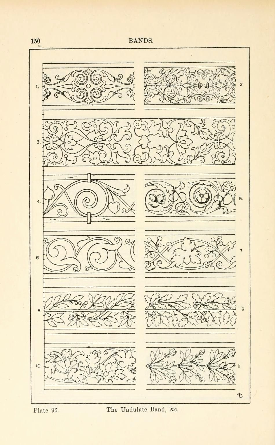 96 Well Plate Template Pdf Unique A Handbook Of ornament Undulate Band Plate 96
