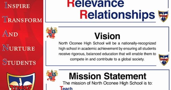 Academic Mission Statement Examples Awesome Creating A Vision Statement School