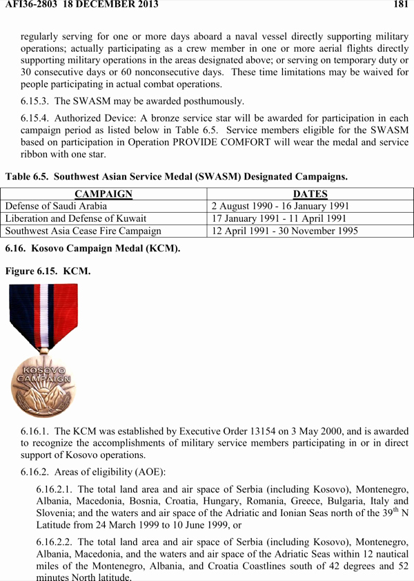 Air force Certificate Template Beautiful Download Achievement Award Air force for Free
