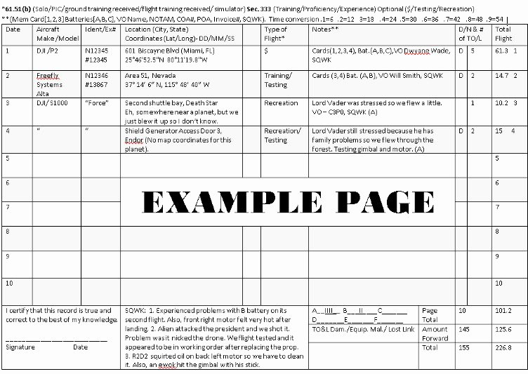 Aircraft Maintenance Logbook Entry Template Unique Ultimate Drone Logbook Guide Law Reviews Etc [2019]