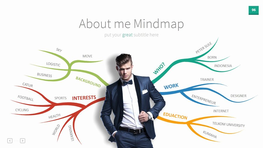 All About Me Powerpoint Template Awesome 10 Best Powerpoint Templates All Time