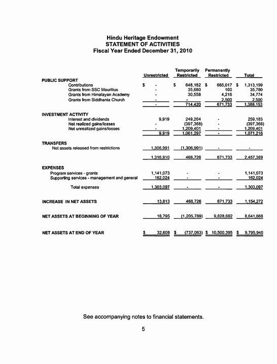 Audited Financial Statements Sample Fresh Financial Statements