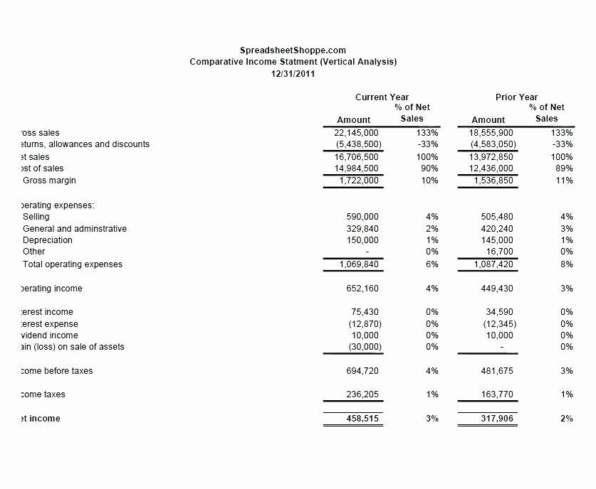 Audited Financial Statements Sample Unique In E Statement Template Free Excel Download