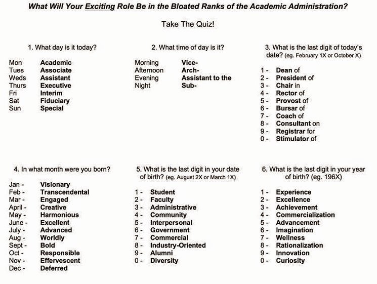 Award Titles for Students Luxury Csu Faculty Voice What Administrative Title Do You Hold