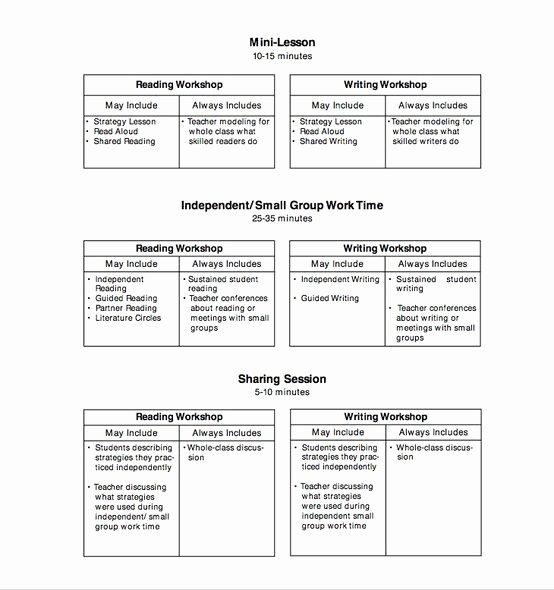 Balanced Literacy Lesson Plan Template Luxury Balanced Literacy Framework Reading Writing