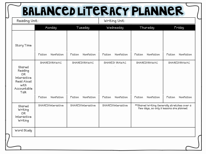 Balanced Literacy Lesson Plan Template Unique Another Glorious Day Making Balanced Literacy Work for
