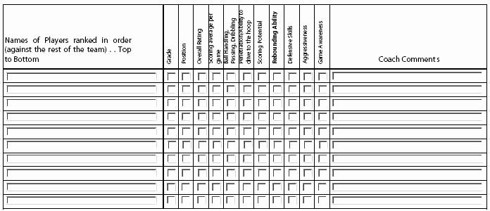Basketball Tryout form New Youth Basketball Player Evaluation form