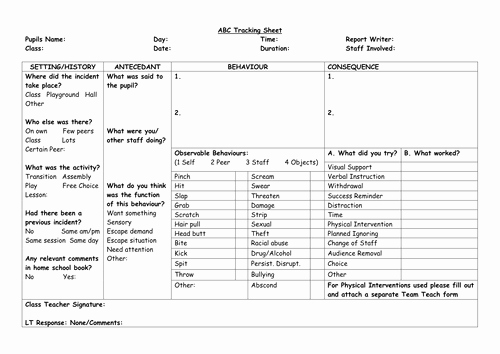 Behavior Tracker Template Unique Abc Behaviour Tracking form Incident form by