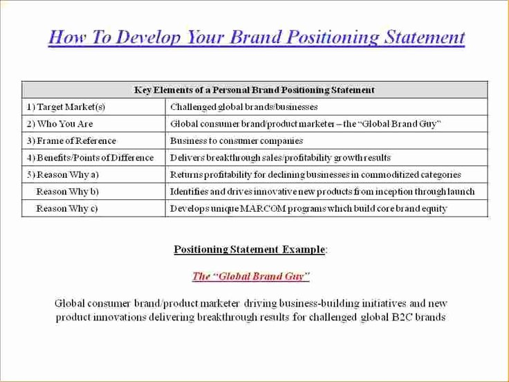 Best Personal Brand Statements New 17 Best Images About I ♥ Branding On Pinterest