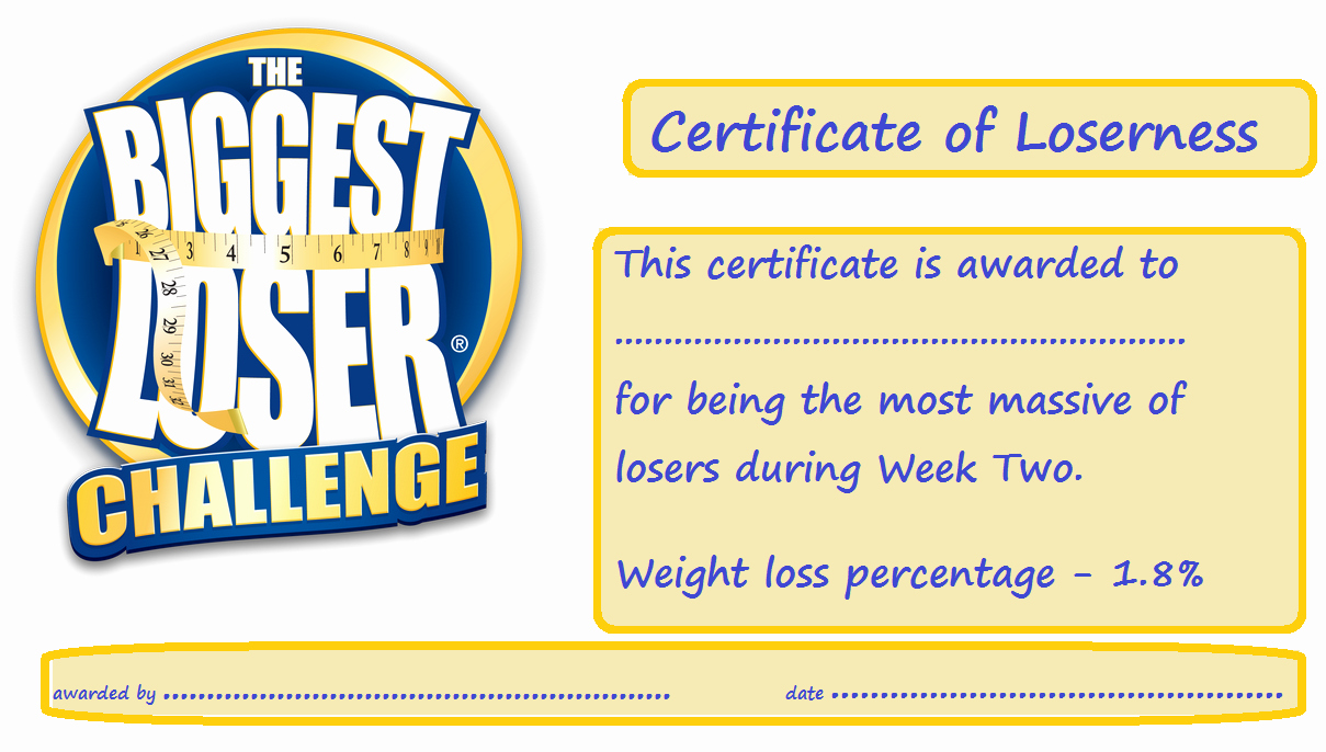Biggest Loser Certificate Template New Baby Belly Bulge Battles and Breastfeeding the Biggest