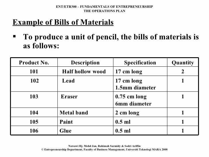 Bill Of Quantities Example Fresh Ent300 Module09