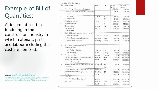 Bill Of Quantities Example Fresh Quantity Surveyor