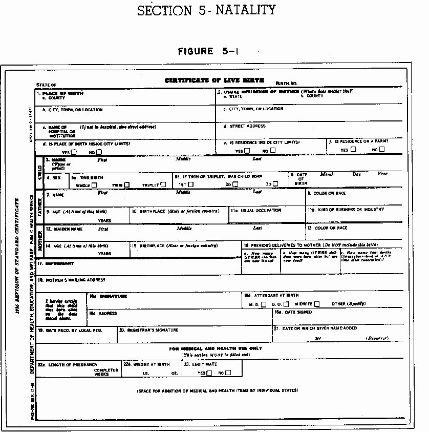 Blank Birth Certificate Pdf Awesome Blank Birth Certificate form