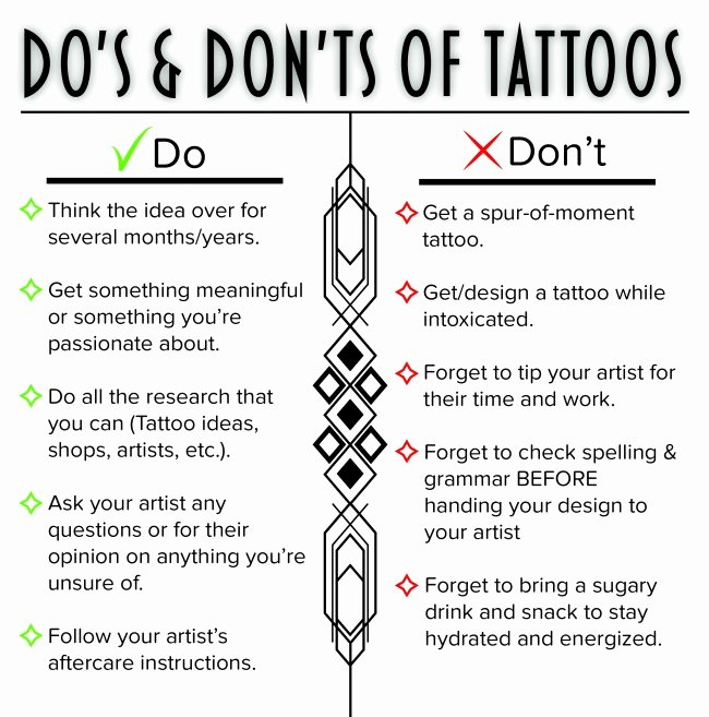 Body Piercing Pain Chart Elegant Tattoo Pain Chart — How Much Will It Hurt