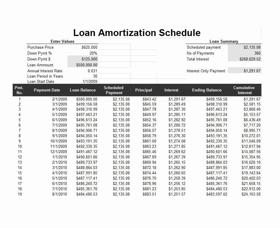 Borrowing Base Certificate Template Excel Awesome 24 Free Loan Amortization Schedule Templates Ms Excel