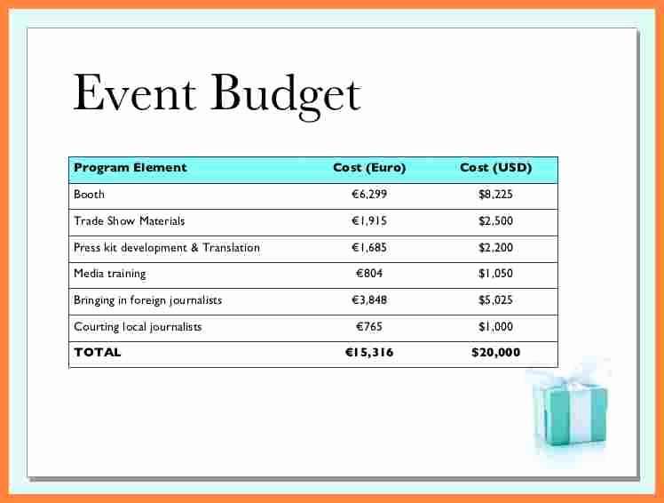 Budget Proposal Letter Awesome 8 event Bud Proposal Examples Pdf Word