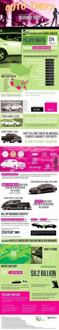 Car Insurance Templates Free Beautiful Fake Car Insurance Card Template A Minimal Needs Of