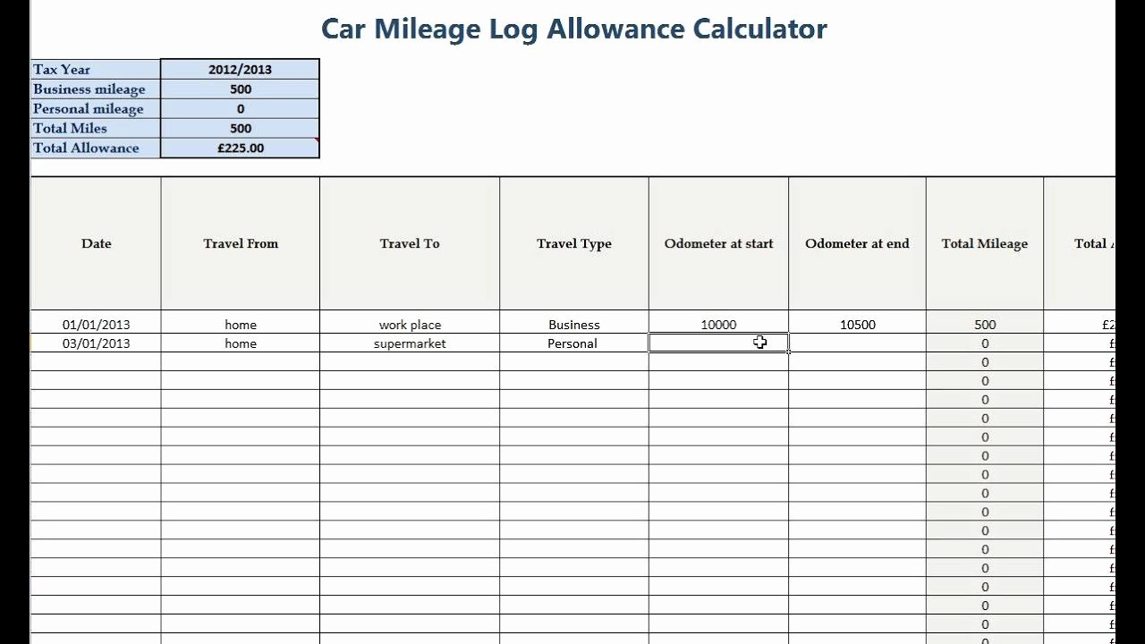 Car Mileage Chart Lovely Car Mileage Allowance Expense Calculator for Business and