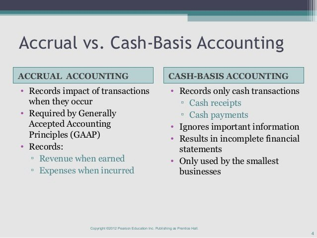 Cash Basis Income Statement Example Beautiful Accrual Basis Accounting In E Statement Example