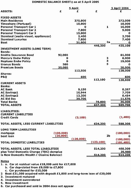 Cash Basis Income Statement Example New Differences Between Accrued and Deferred Expenses