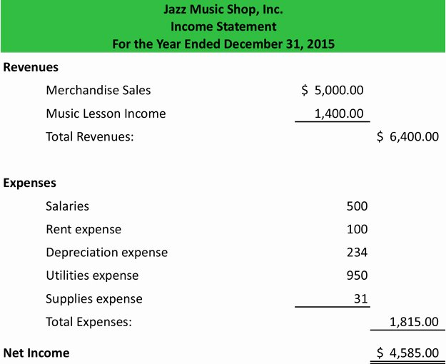Cash Basis Income Statement Example Unique Be Ing An Accounant