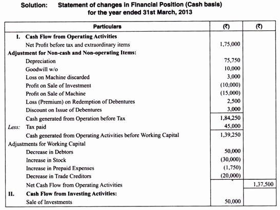 Cash Basis Income Statement Example Unique Presentation Of Cash Flow Statement 2 Methods
