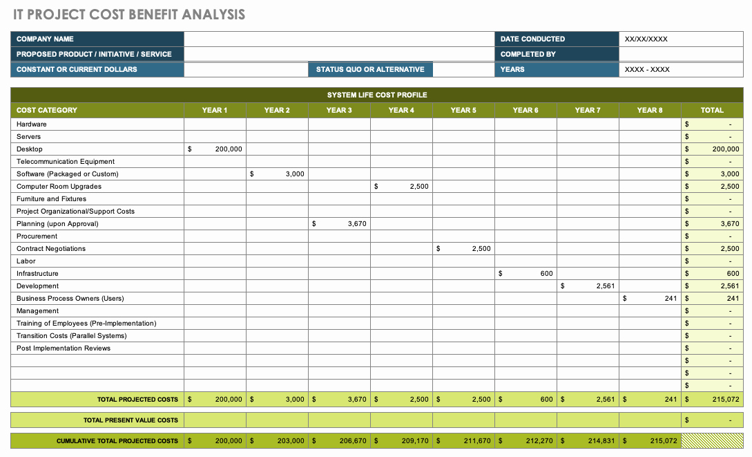 Certificate Of Analysis Template Excel Best Of 25 Cost Analysis Template Excel Download Templates Study