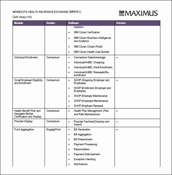 Certificate Of Analysis Template Excel Elegant Free 25 Sample Gap Analysis Templates In Pdf