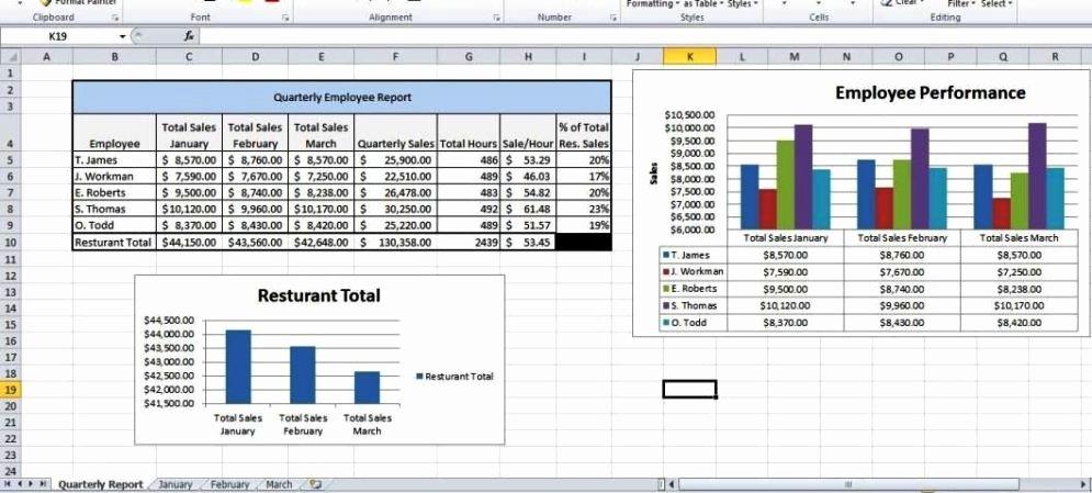 Certificate Of Analysis Template Excel Elegant Trend Analysis Excel Template Sampletemplatess