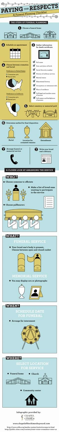 Certificate Of Cremation Template Luxury Funeral order Service Outline