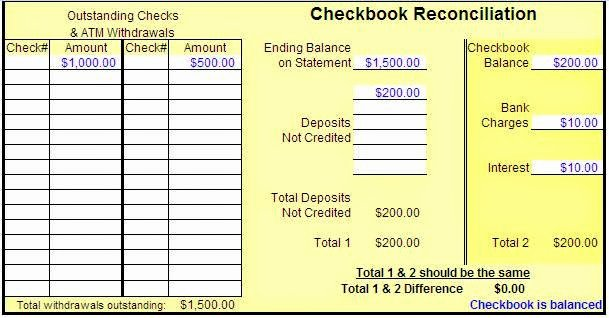 Checkbook Balance Worksheet Awesome Checkbook Reconciliation Worksheet