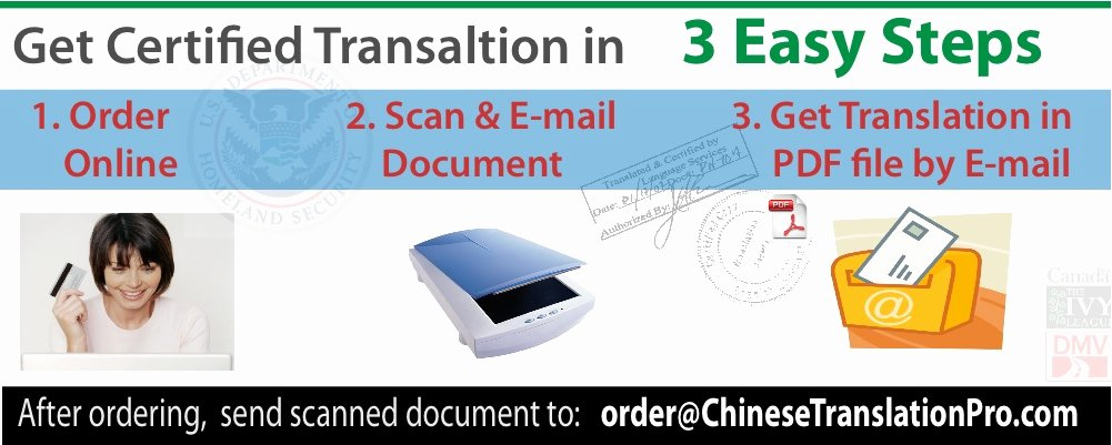 Chinese Marriage Certificate Translation Template Elegant Certified Chinese Translation Marriage Certificate