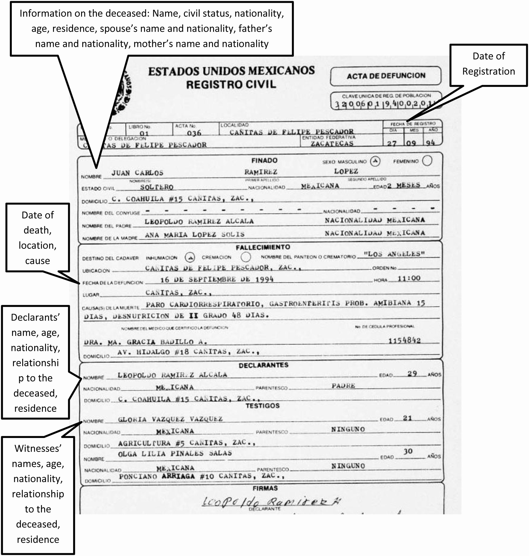 post mexico birth certificate template