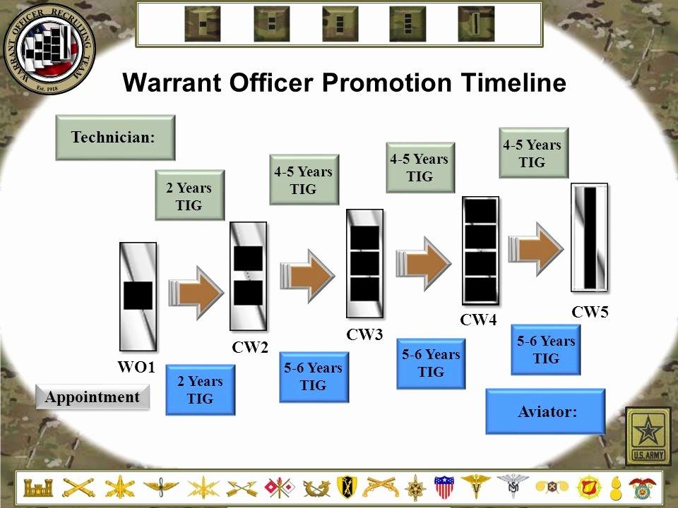 Combat Action Badge Certificate Template Unique Index Of Cdn 11 2005 571