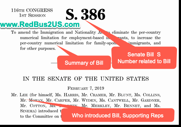 how does a bill be e law in us congress house vs senate steps