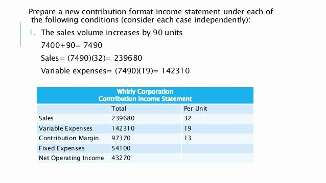 Cvp Income Statement Example Luxury Cvp Relationships Chapter 5 Connect Homework