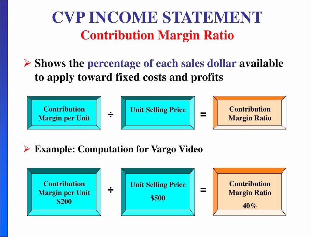Cvp Income Statement Unique Ppt Chapter 5 Cost – Volume Profit Powerpoint
