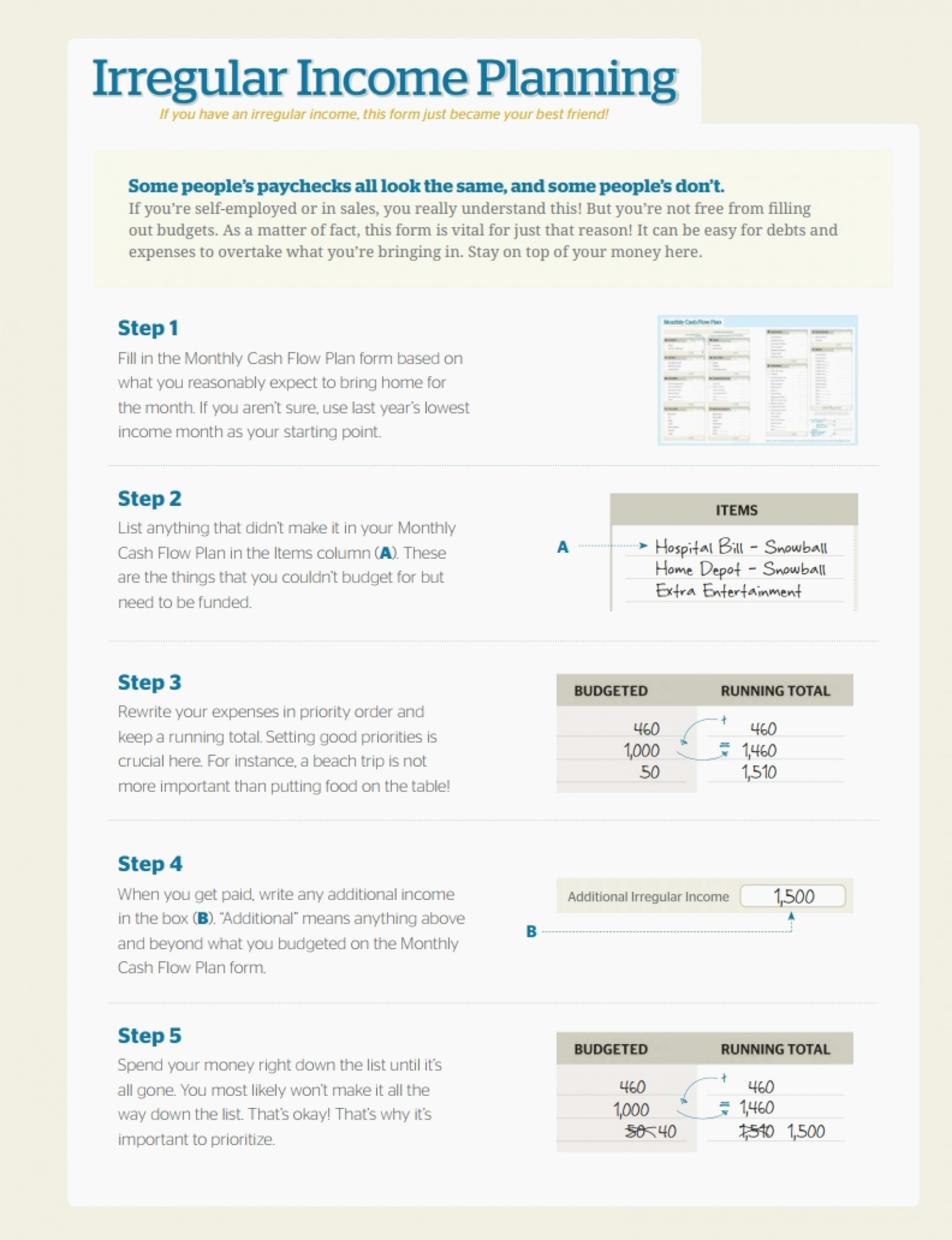 Dave Ramsey Resume Template Fresh Eliminate Your Fears and
