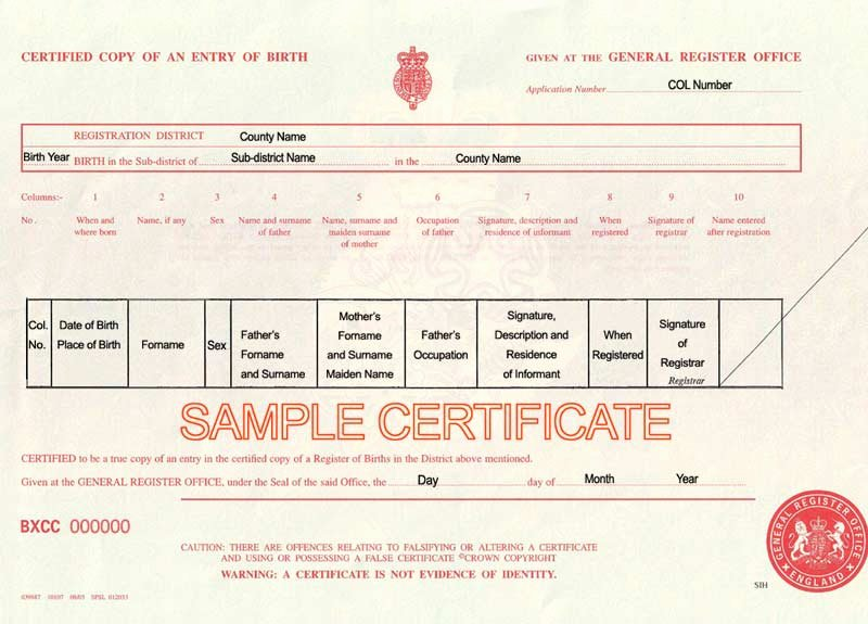 birth certificate uk 2145