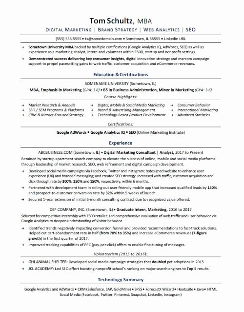 Degree In Progress On Resume Fresh Mba Resume Sample Cv & Resumes