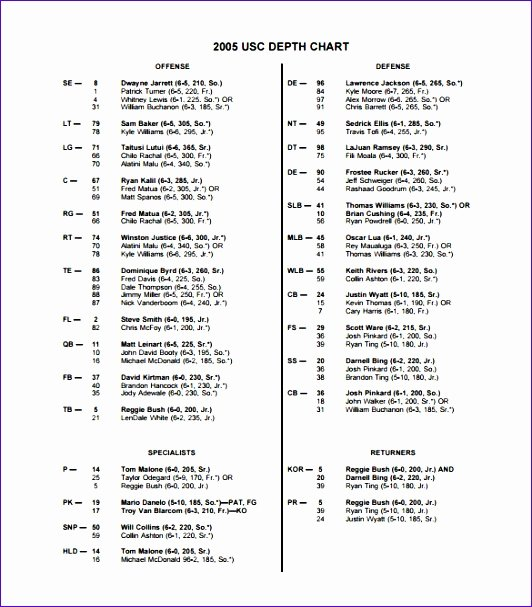 Depth Chart Template Lovely Printable Youth Football Depth Chart – Bollee