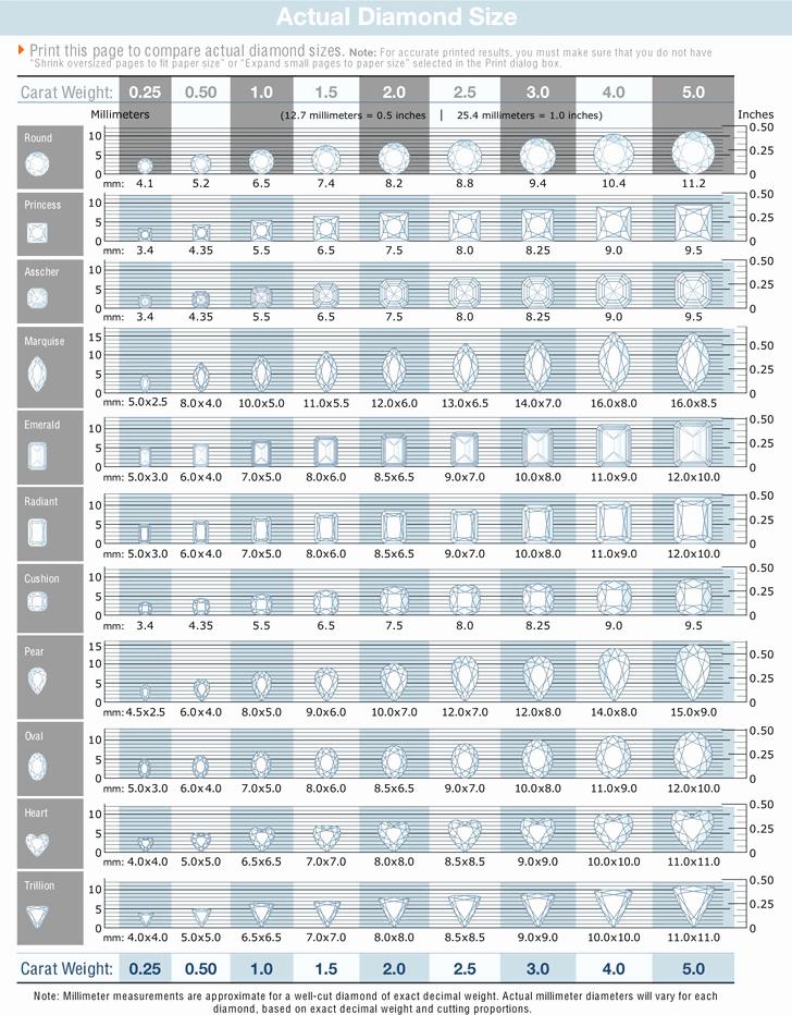 Diamond Carat Size Chart Pdf Elegant Free Diamond Size Chart Pdf 376kb